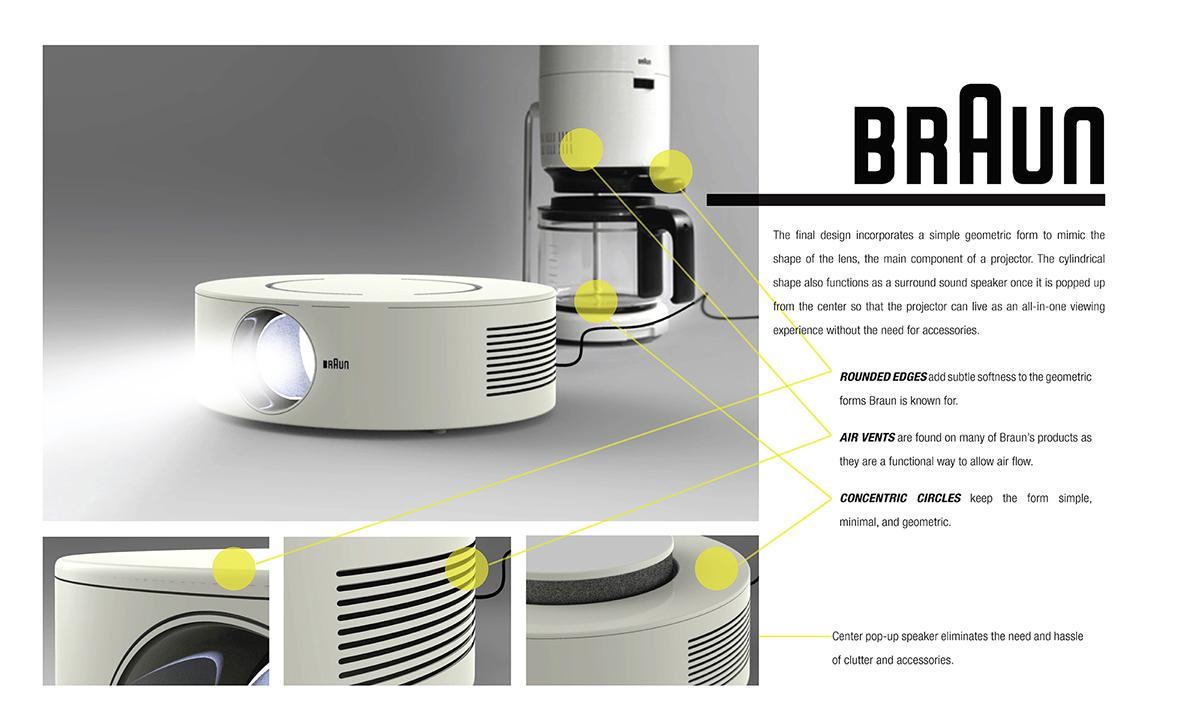 Braun Design Language on Behance