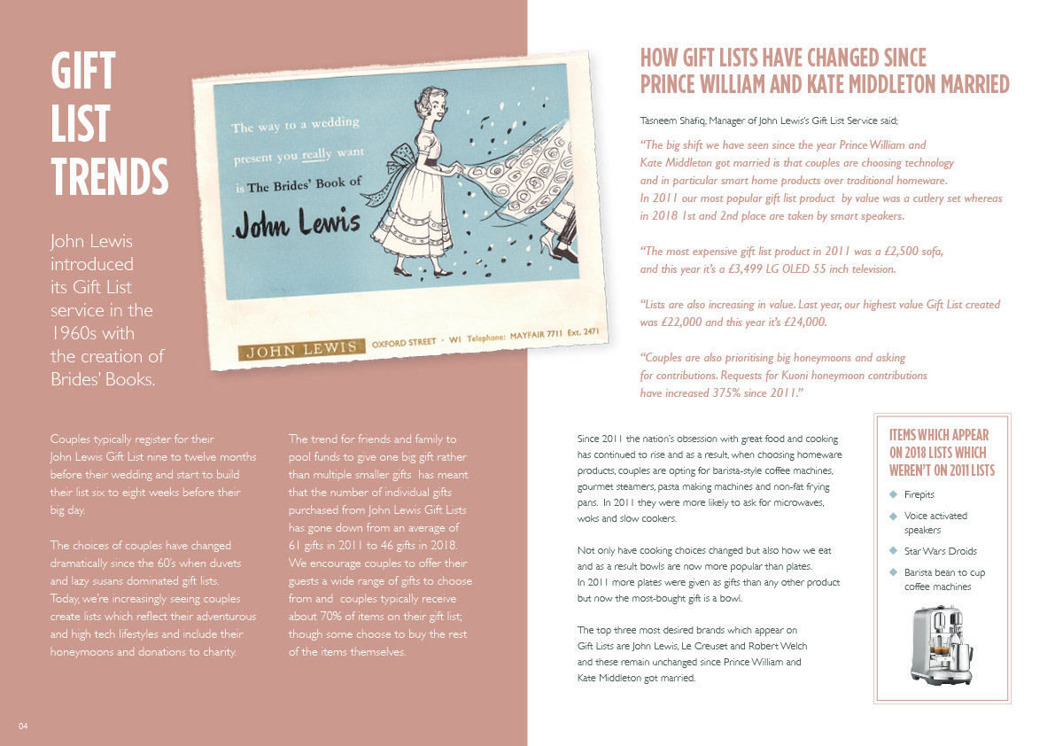 John Lewis Wedding Trends Report On Behance