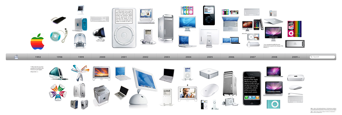 Apple product design timeline on behance for Apple product book