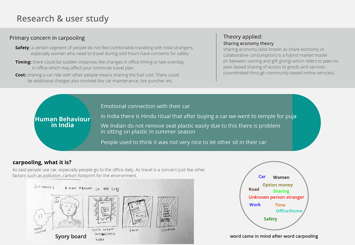 Carpooling User Research And Ux Ui Design On Student Show
