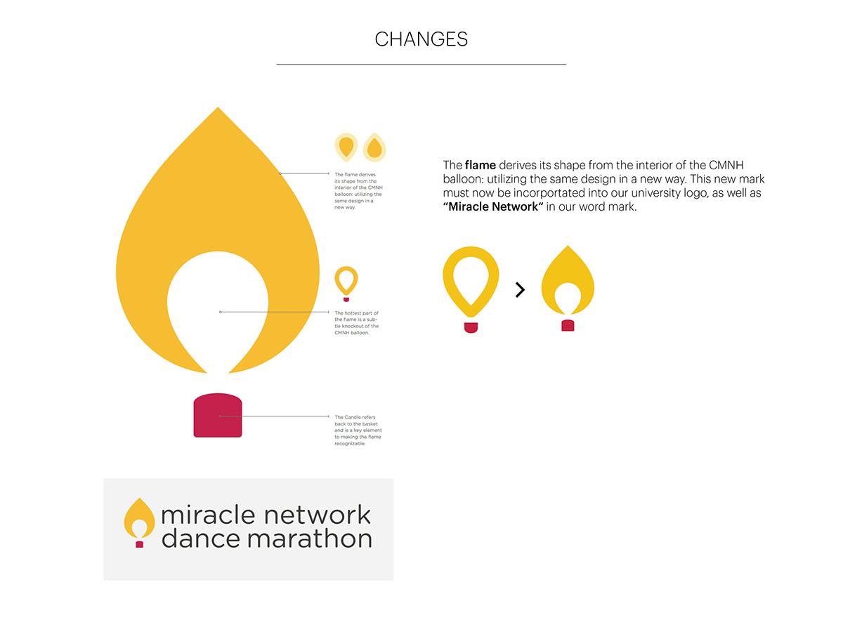 Dance Marathon At Nc State Rebrand Proposal On Behance