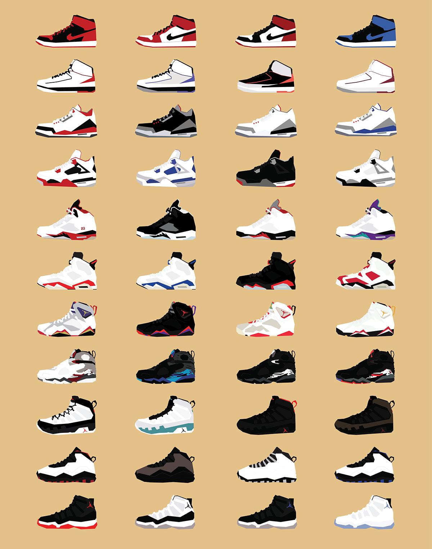 Limo barbilla Gruñido  Jordan Timeline Infographic on Behance