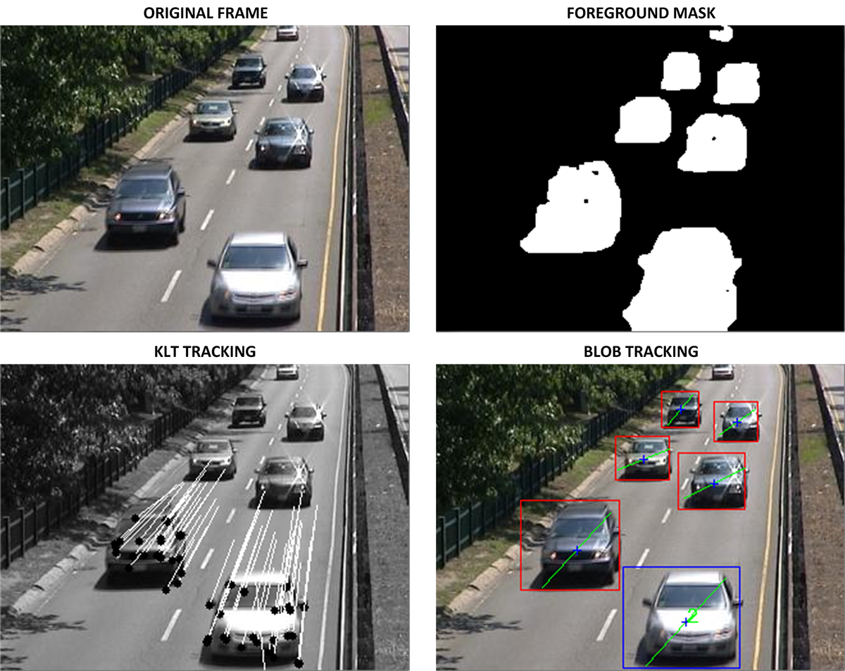 opencv computer vision vehicle detection vehicle tracking vehicle counting image processing