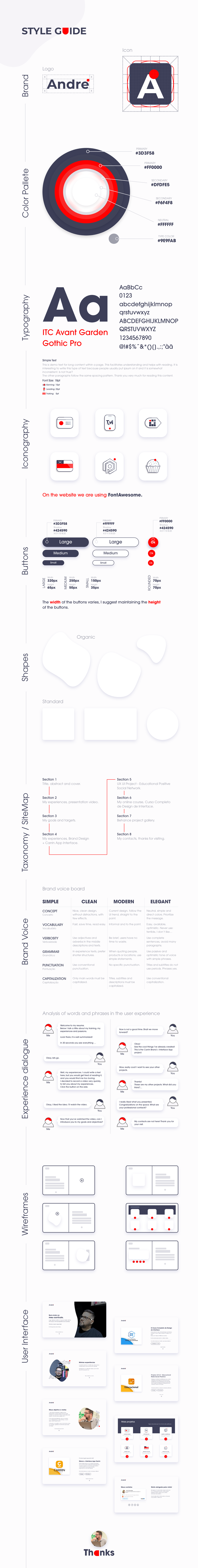 Projeto UI UX deste site aqui!