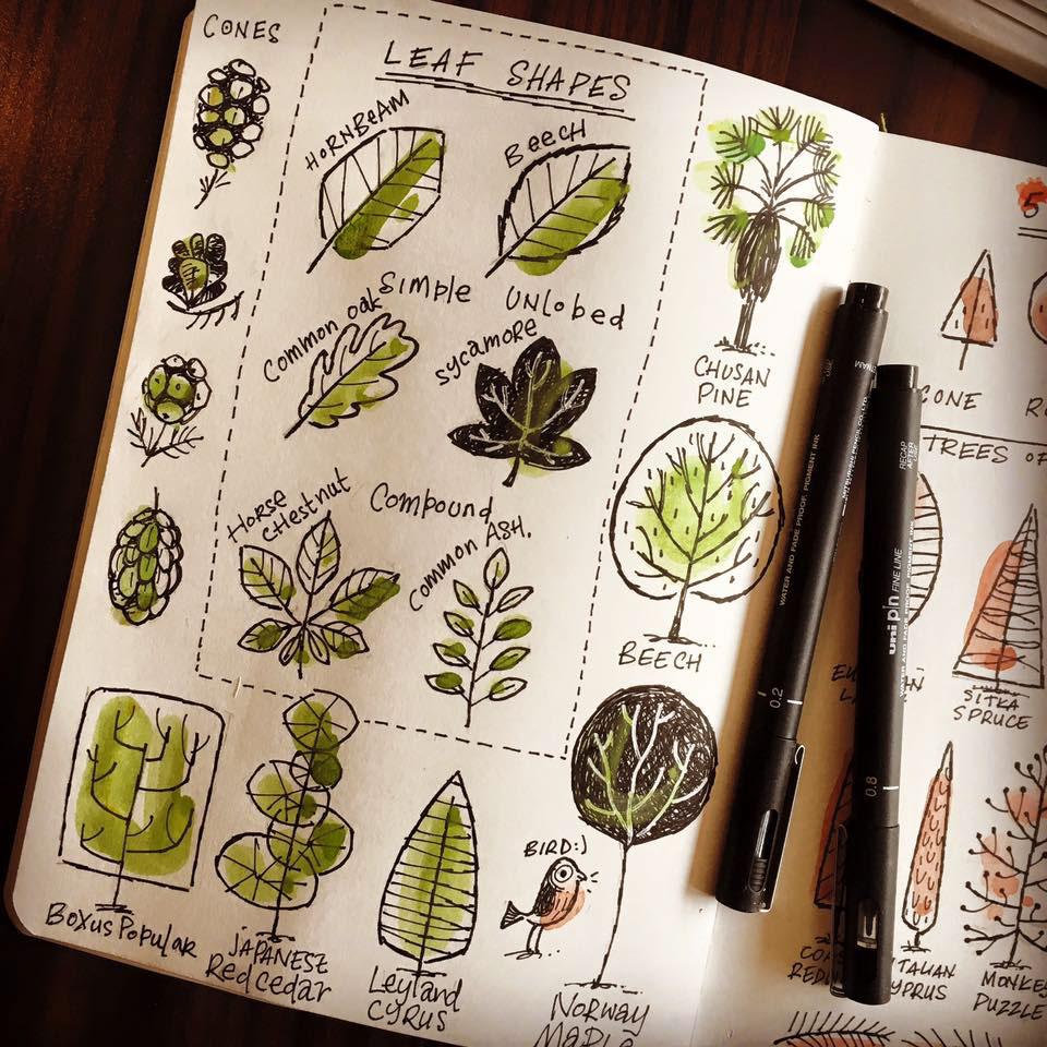 Making A Journal Craft