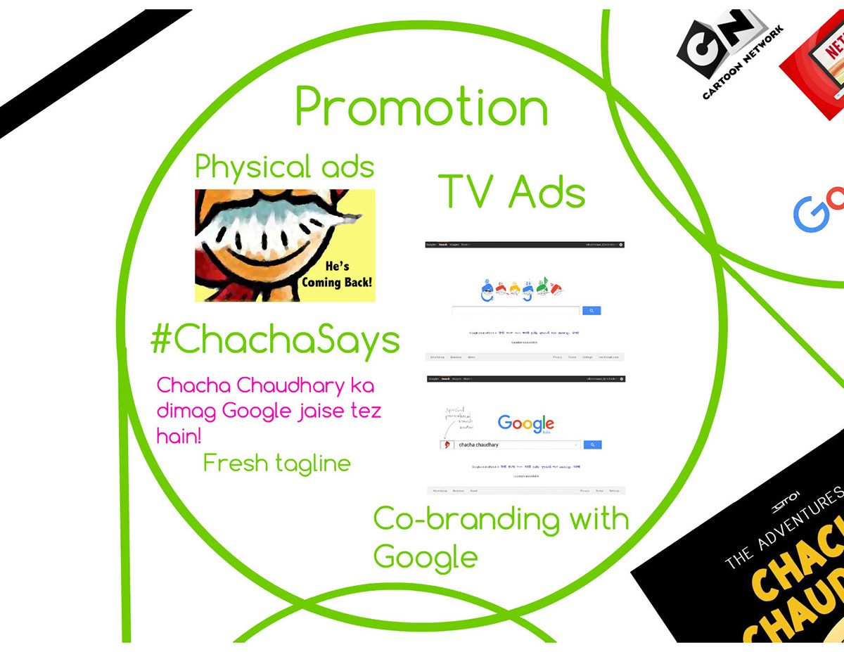 Brand Revitalization Strategy - Chacha Chaudhary on Behance