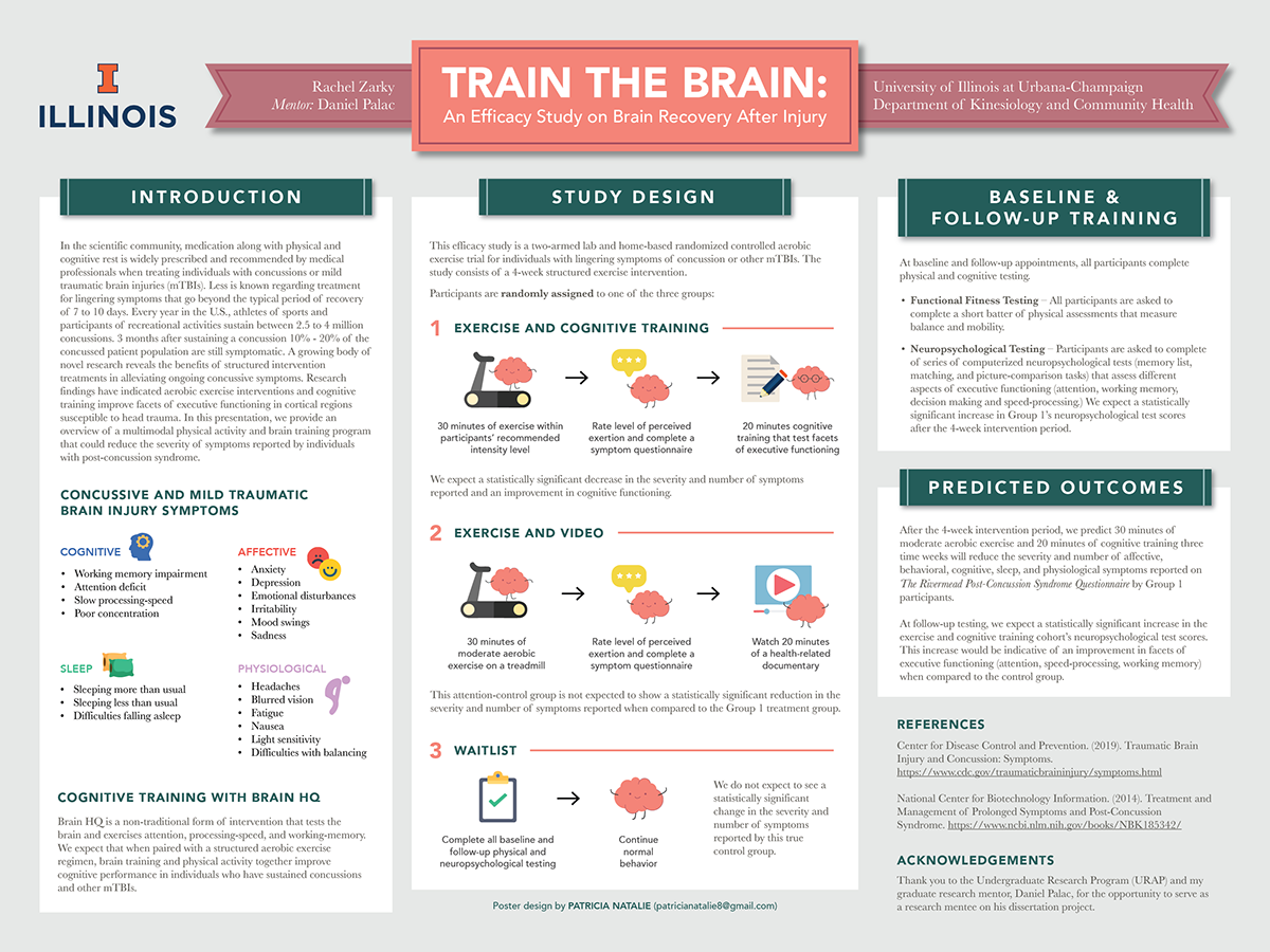 scientific posters poster research template behance academic study layout conference powerpoint presentation project inspiration visit these