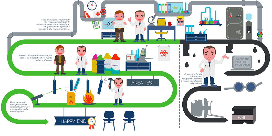 infographics data visualization industrial
