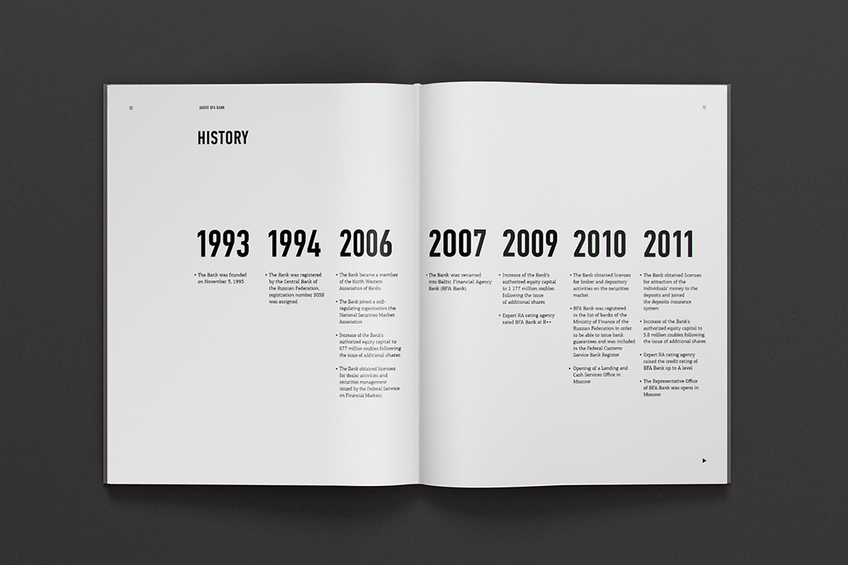 Report When Black Students And White >> 2011 Annual Report For Bfa Bank On Behance