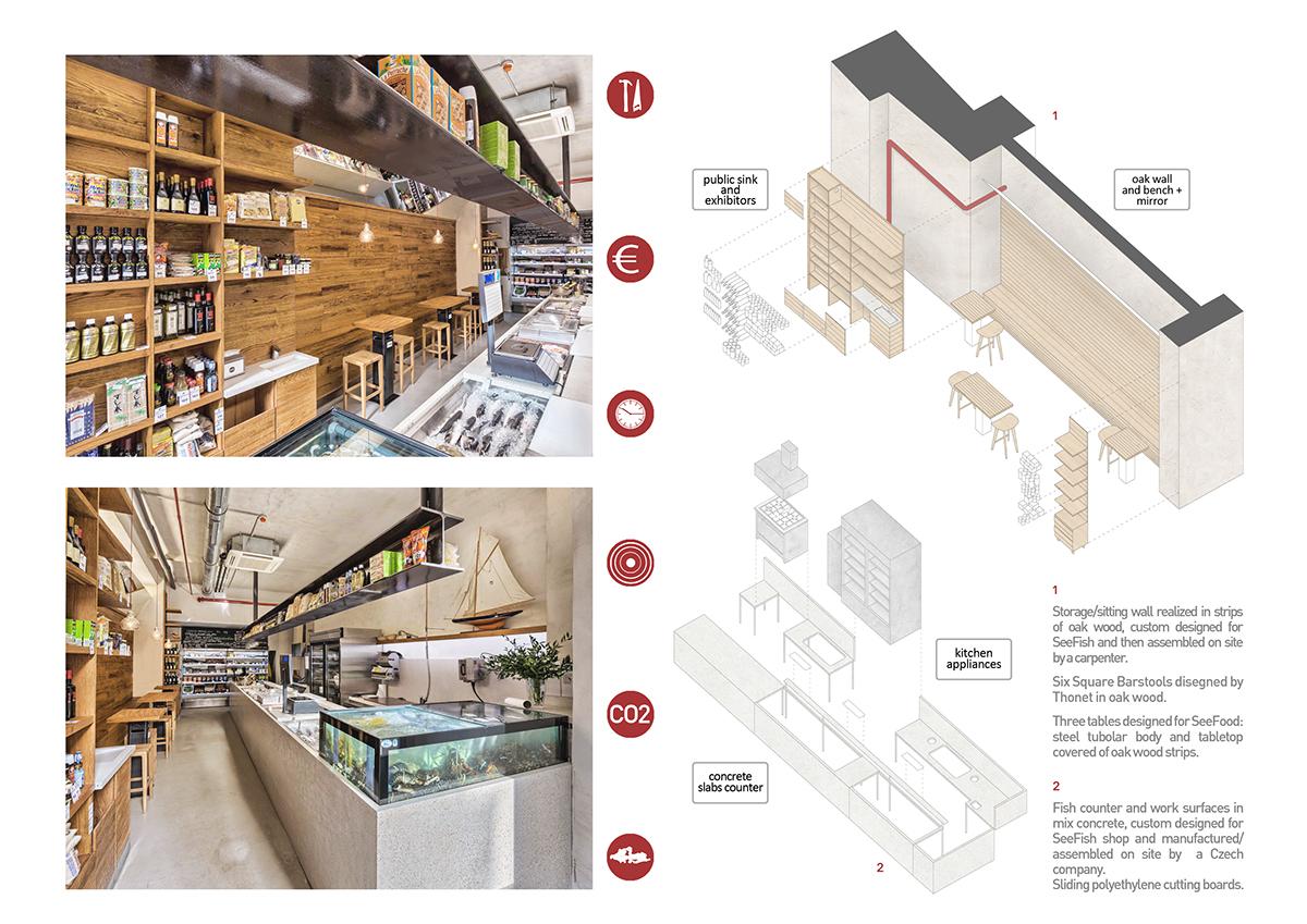 Design portfolio 2017 on behance for Casa design monterotondo