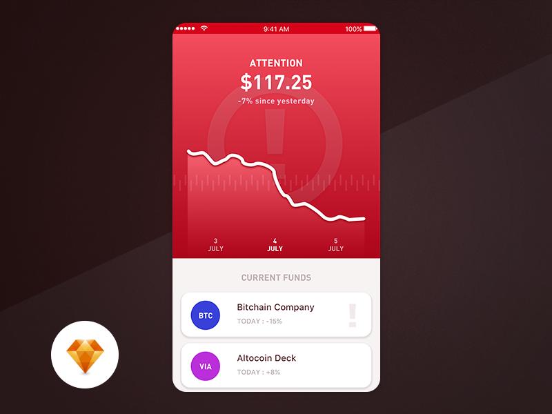 Trading App - Day 99 My UI/UX Free SketchApp Challenge on Behance