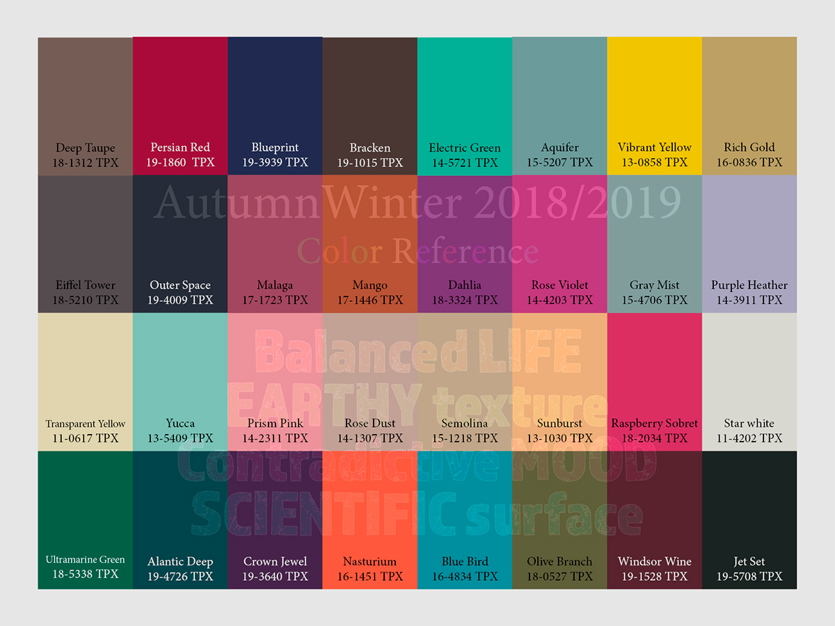 aw2018 2019 trend forecasting on pantone canvas gallery
