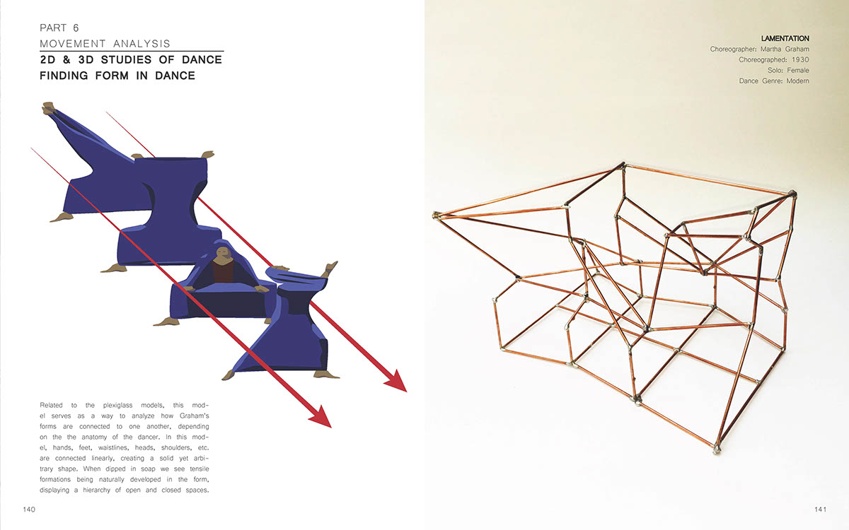 Architecture masters thesis