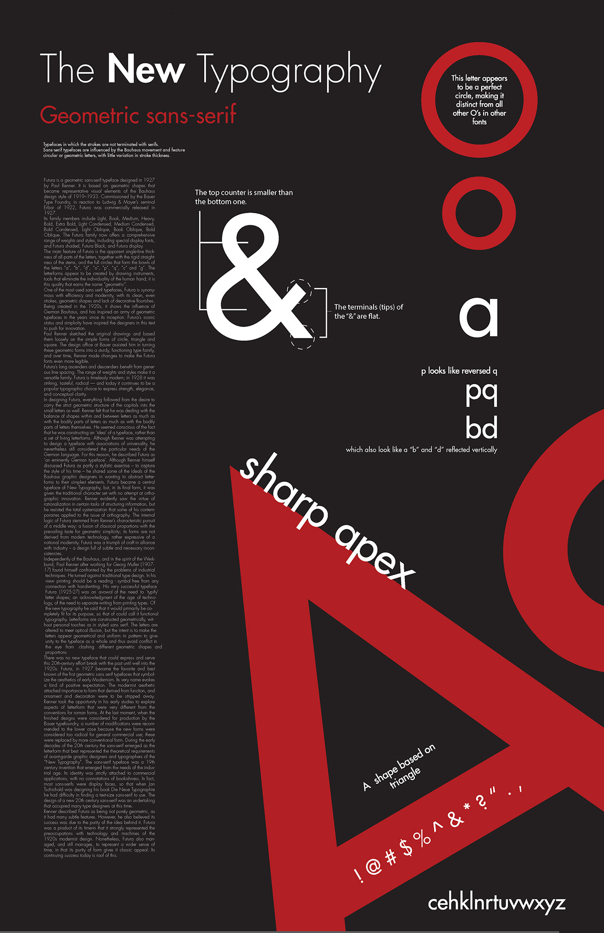 Futura Font Study On Behance