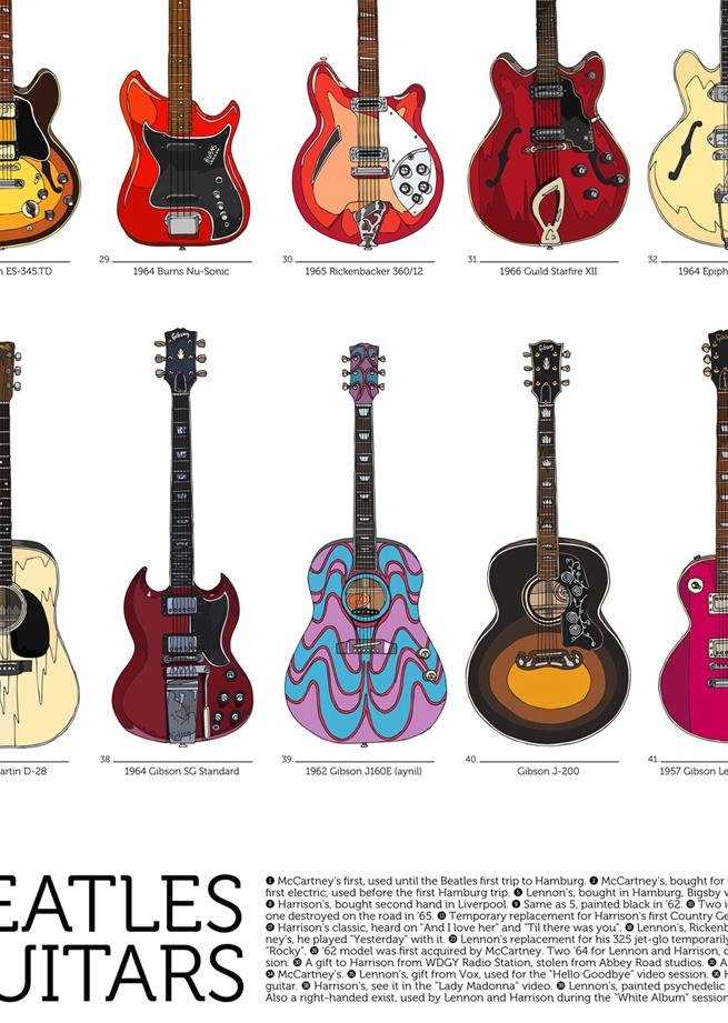 Beatles Guitars: Beatles Guitars