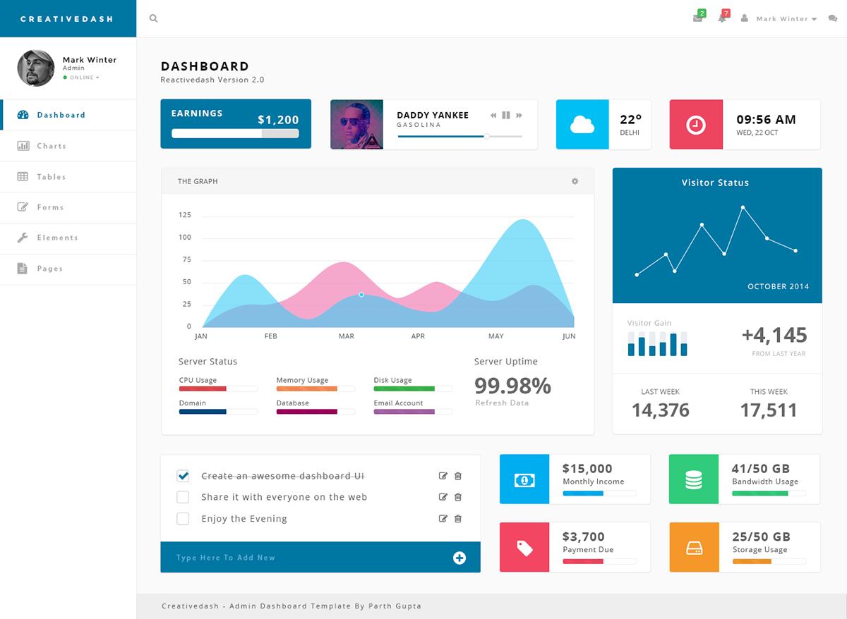 admin,dashboard,psd,freebie,Dash,template,free psd,free,app