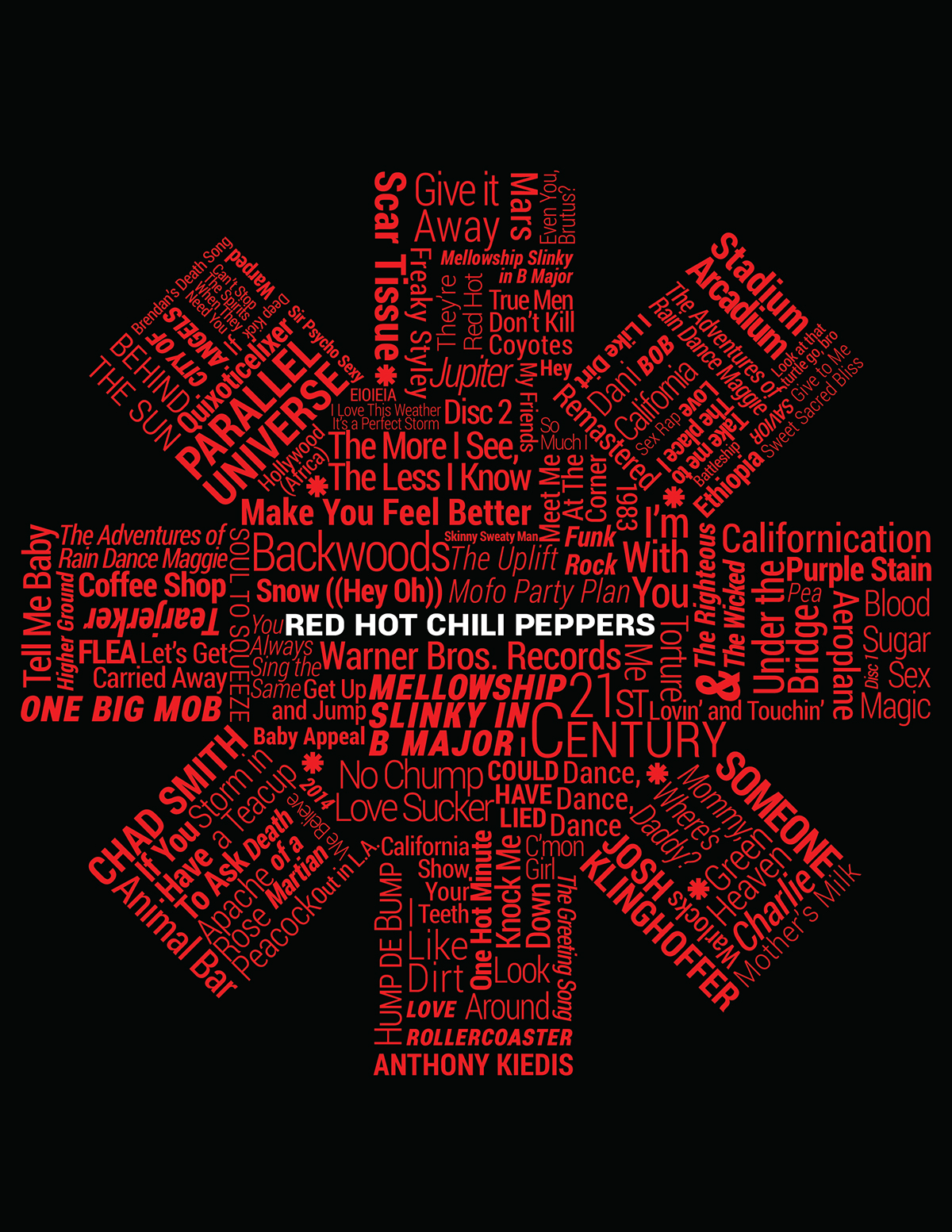 Red Hot Chili Peppers Logo Etsy Bild