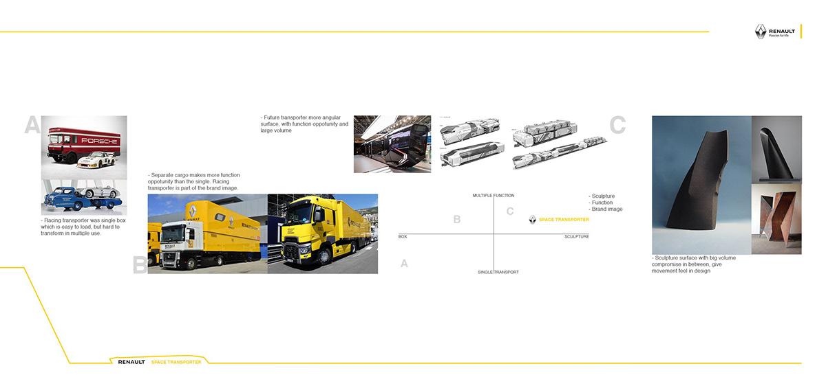 Renault Transporter Concept On Behance