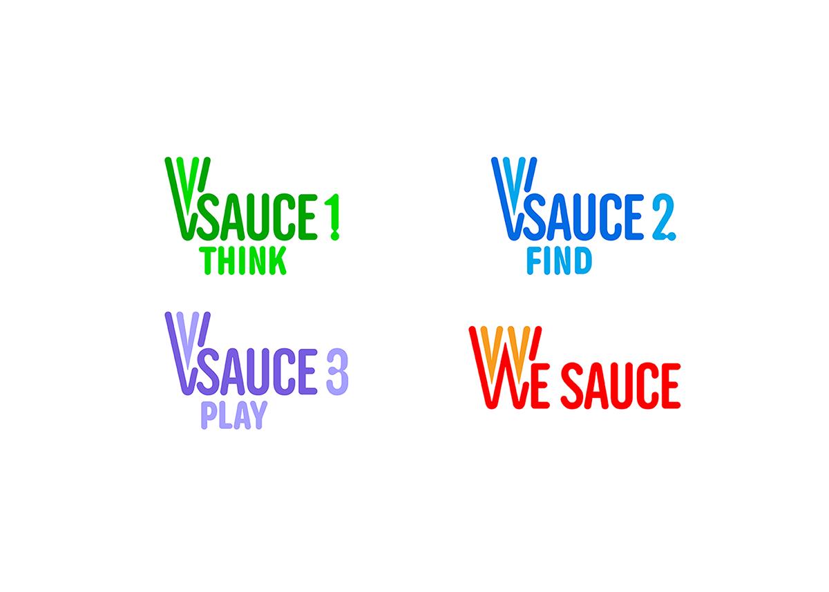 Vsauce youtube identity system