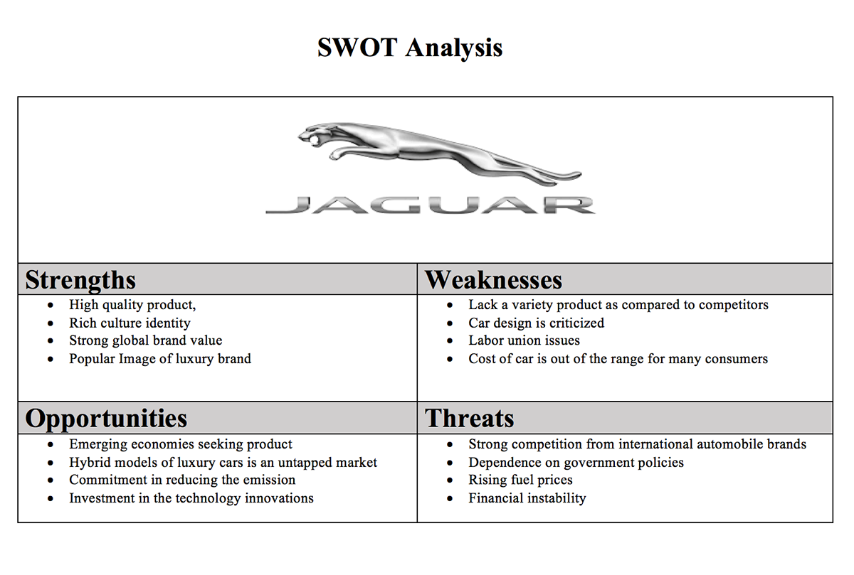 swot analysis of luxury brand How to use swot analysis in branding and marketing what are the benefits and limitations of the swot analysis in business planning.
