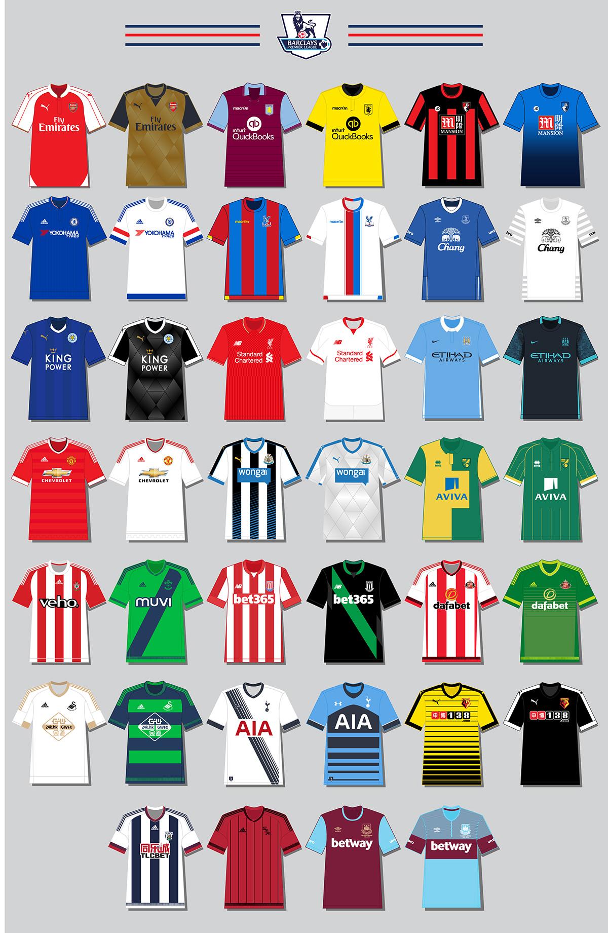 buy online 0957f e3115 2015/16 Premier League Team Kits on Behance