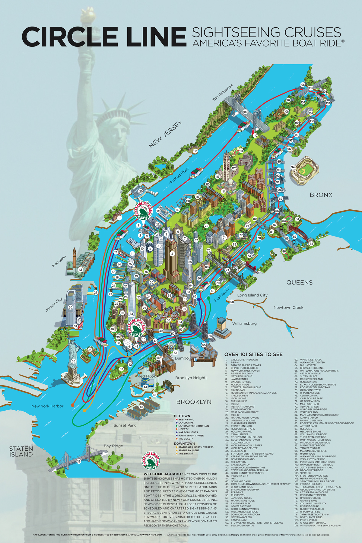 rod hunt was commissioned to create a new version of his 101 new york sights map for circle line sightseeing cruises the aim was to give the map a fresher