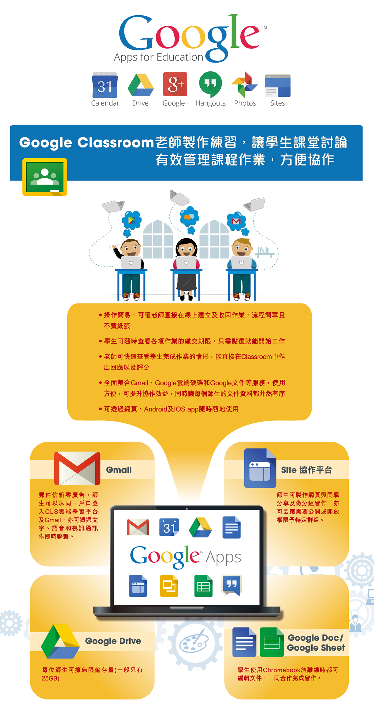 infographic for google apps for education on student show