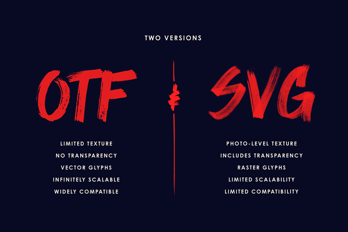 svg font,poster font,texture font,Free font,display font,horror font,handwritten font,Marker font,Typeface,Halloween