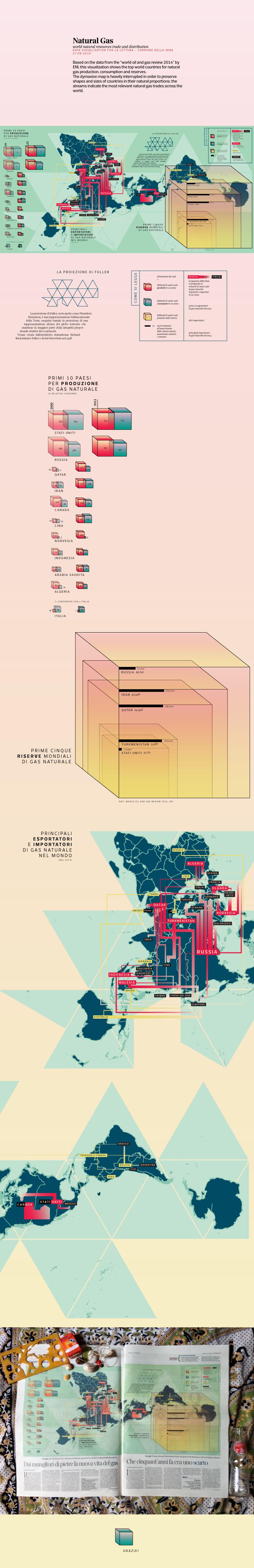 Natural Gas information visualization data visualization dataviz fuller map Gas