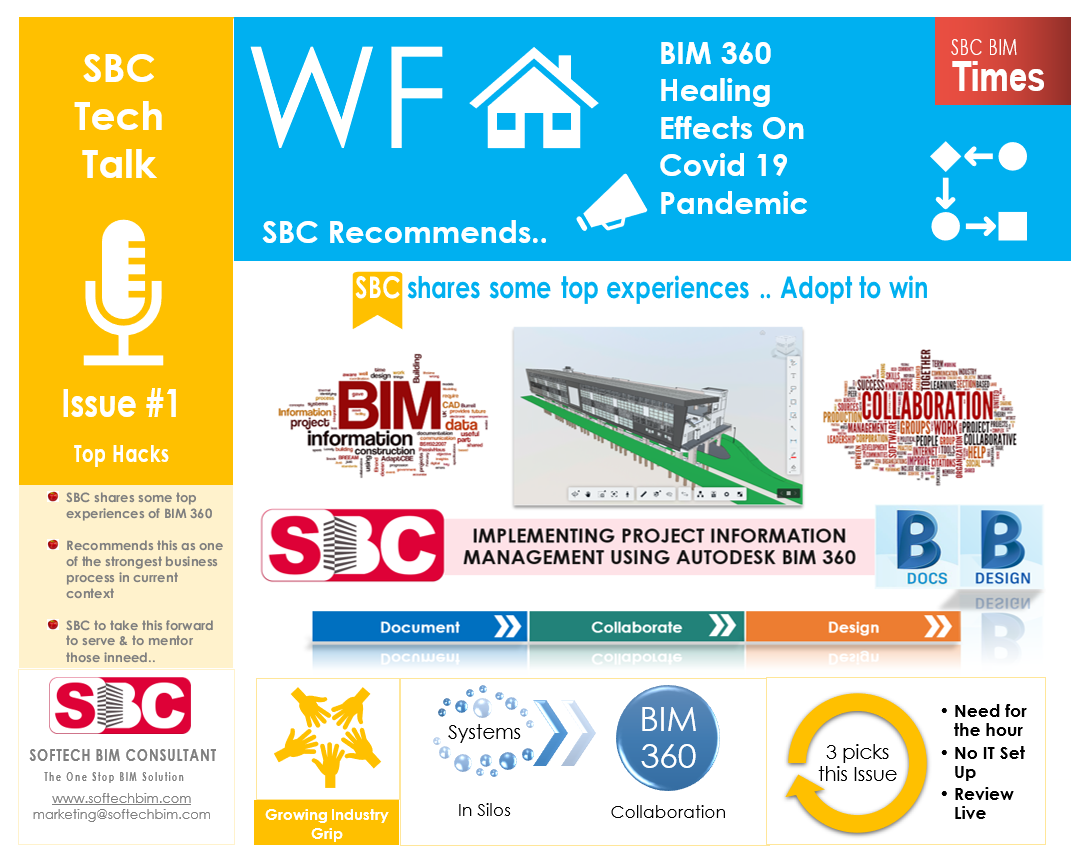 SBC invites more BIM proposals to deliver with its rich BIM Engineering experience