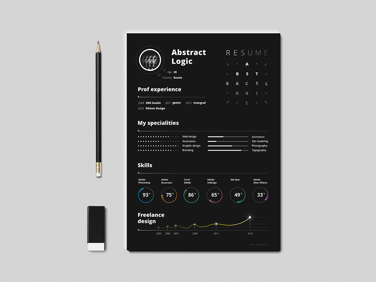 Free Resume Template  Cv On Aiga Member Gallery