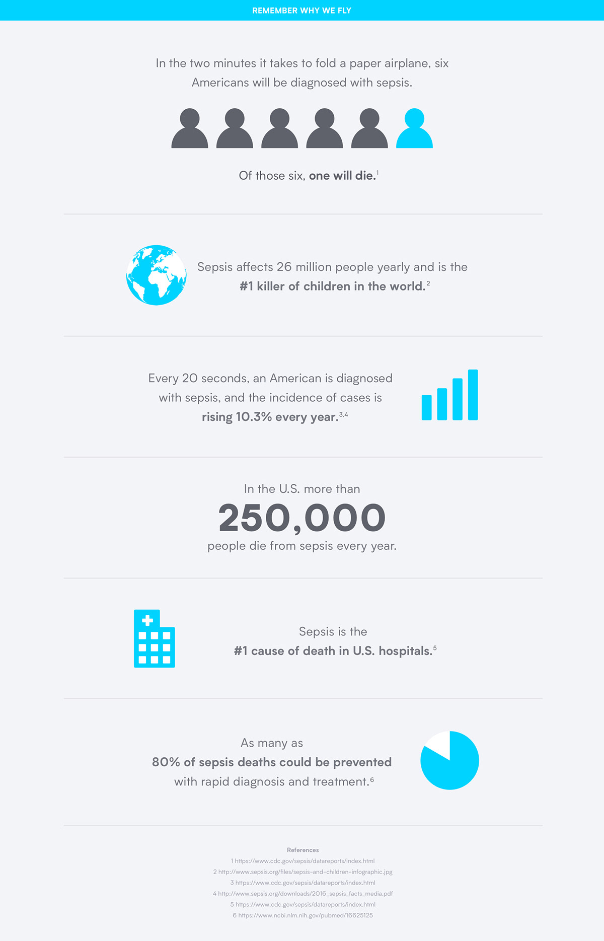Health healthcare sepsis psa infographic Public Health