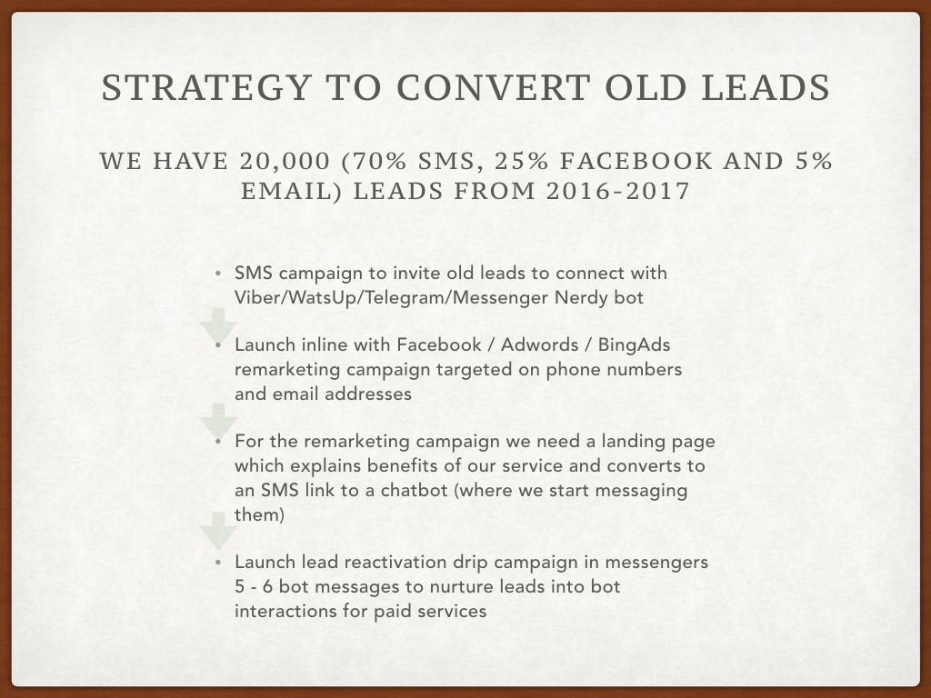 Re-activation & Referral program for messenger & web on Behance