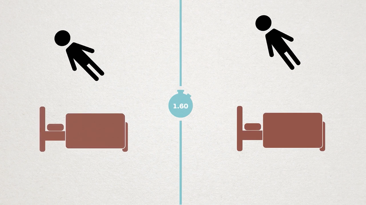 water footprint Water Footprint challenge infographic motion graphics