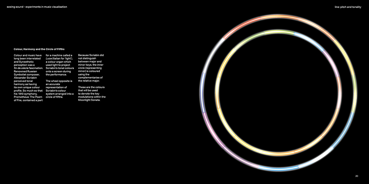 Seeing Sound: Experiments in Music Visualisation on Behance
