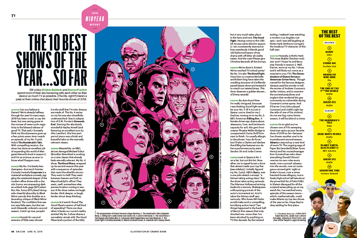 ENTERTAINMENT WEEKLY on Wacom Gallery