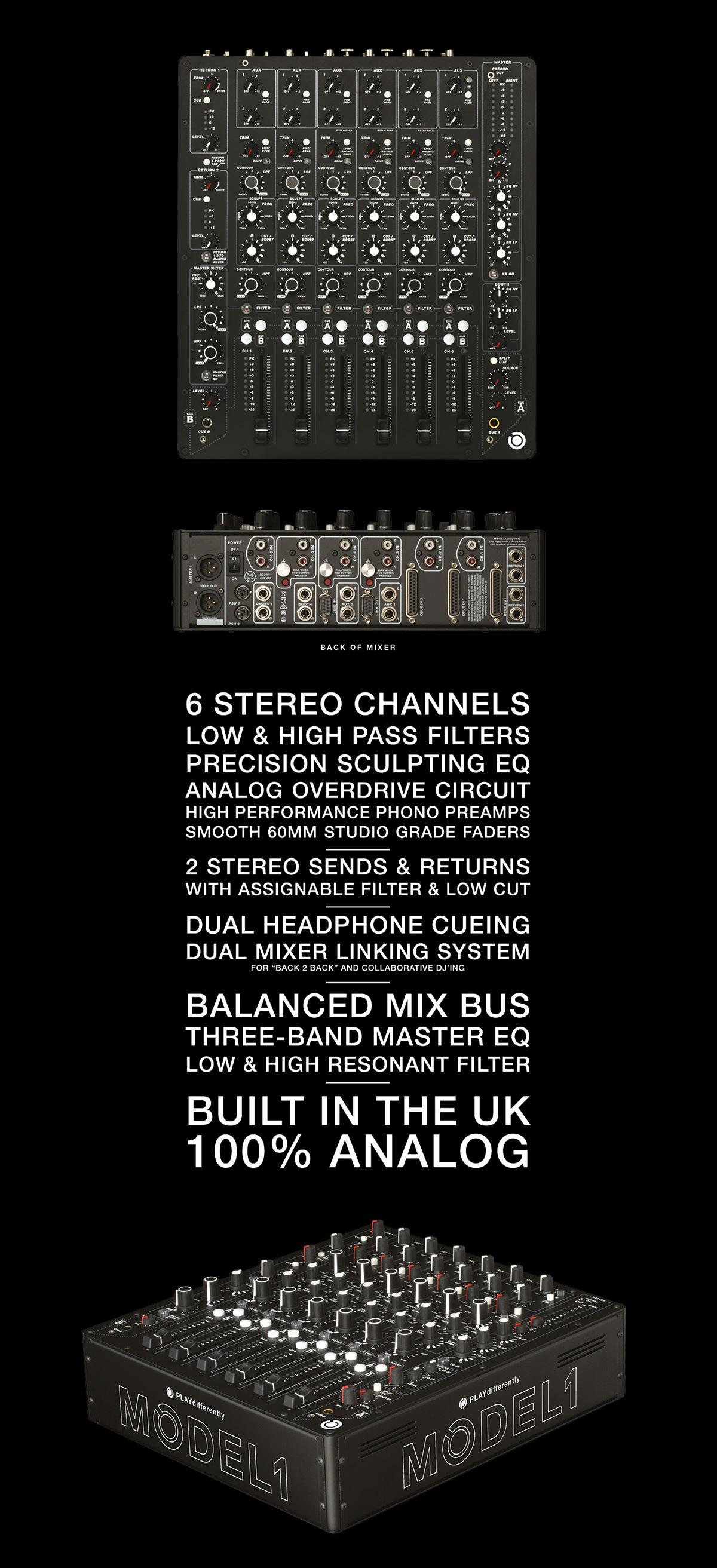 MODEL1 PLAYdifferently richie hawtin Andy Rigby-Jones mixer boiler room dj