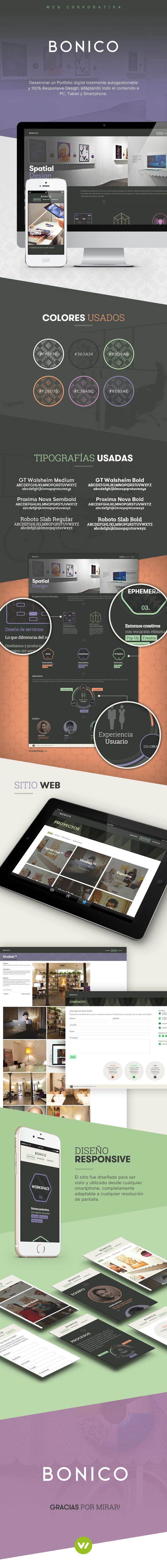 Portfolio Responsive Design