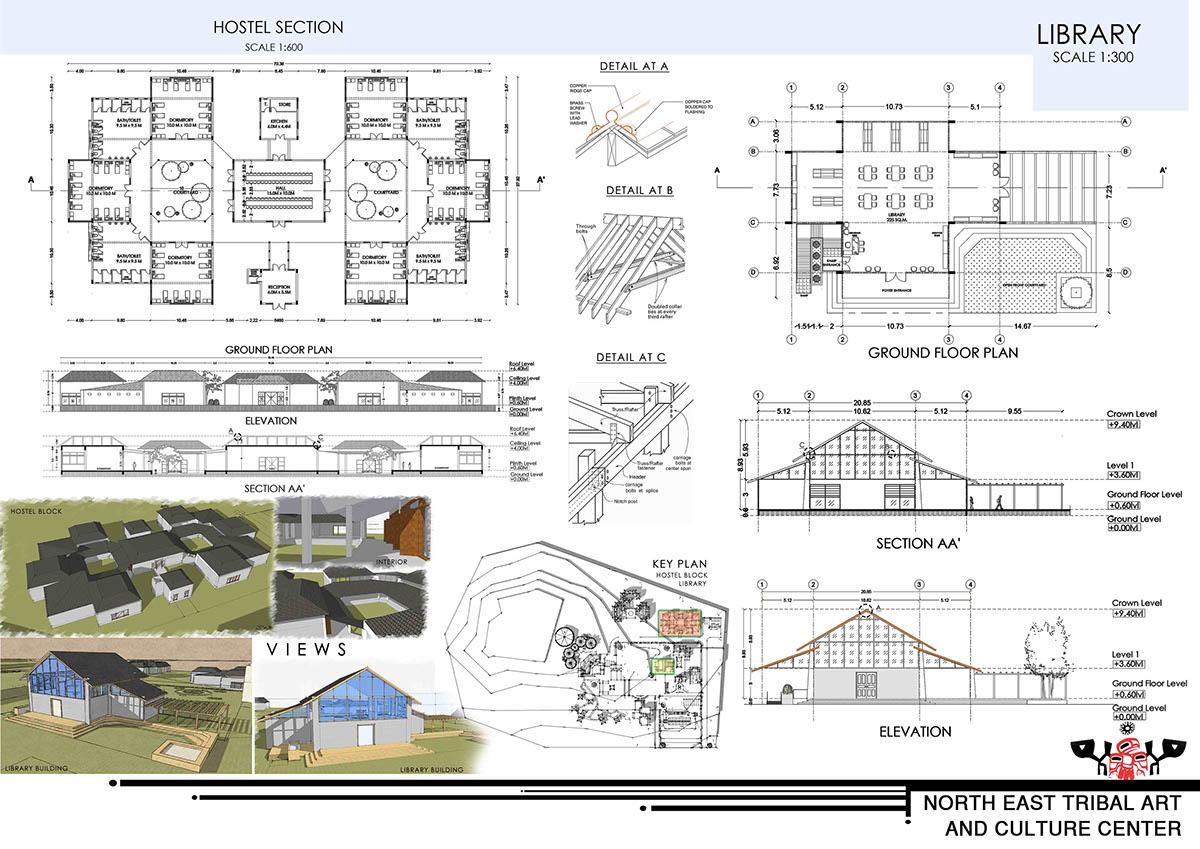 detailed plan thesis