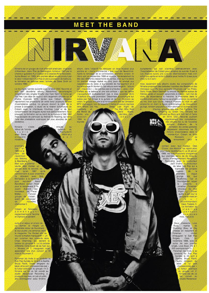 Meet The Band NIRVANA