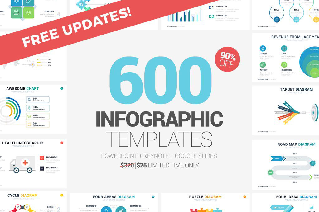 powerpoint templates,free,template,keynote theme,Google Slides,marketing  ,investor,pitch deck,report,sales