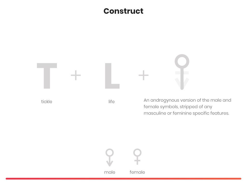 branding  visual identity LGBTQ pride brand storytelling   sex design graphic design