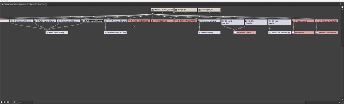 Asset Management & organization automation digital conversion applications transcoding Media Player Interfaces Batch Processes