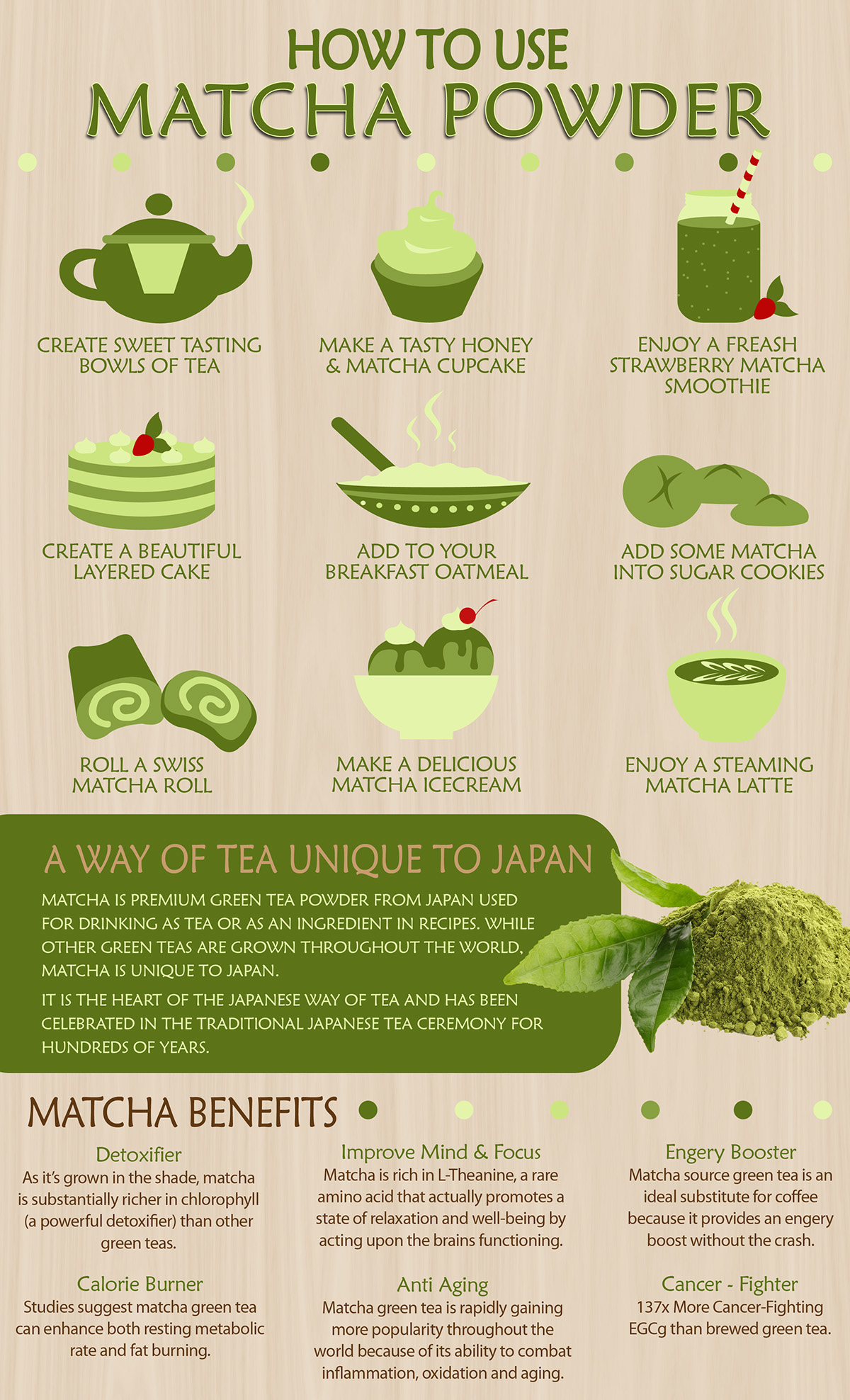 matcha powder uses on behance