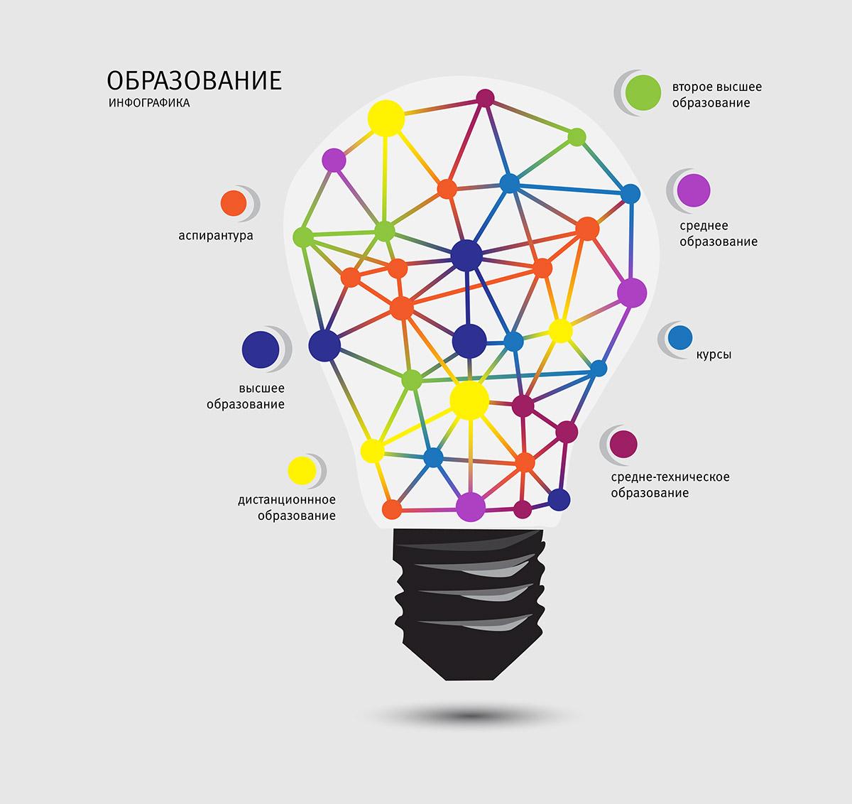 людей, инфографика картинки образование современном стиле