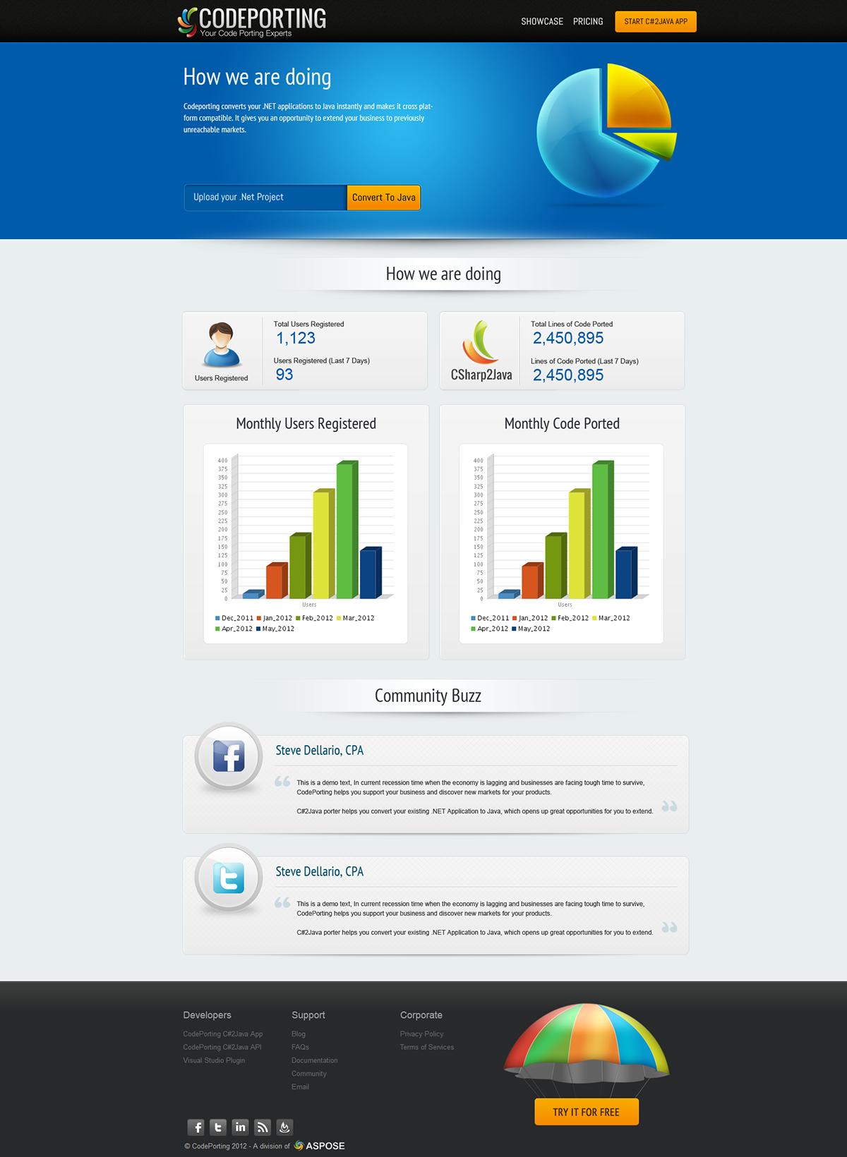 website designing web application CodePorting Website Blog Header videos