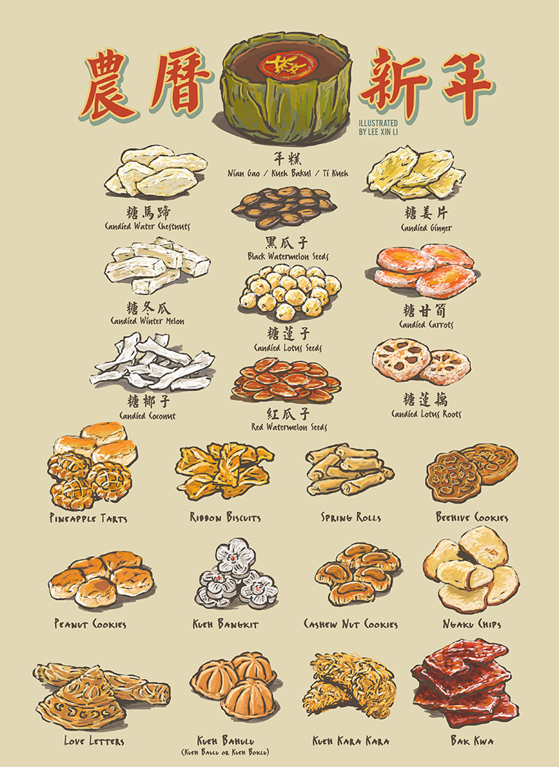 Ethnic Food Market Share