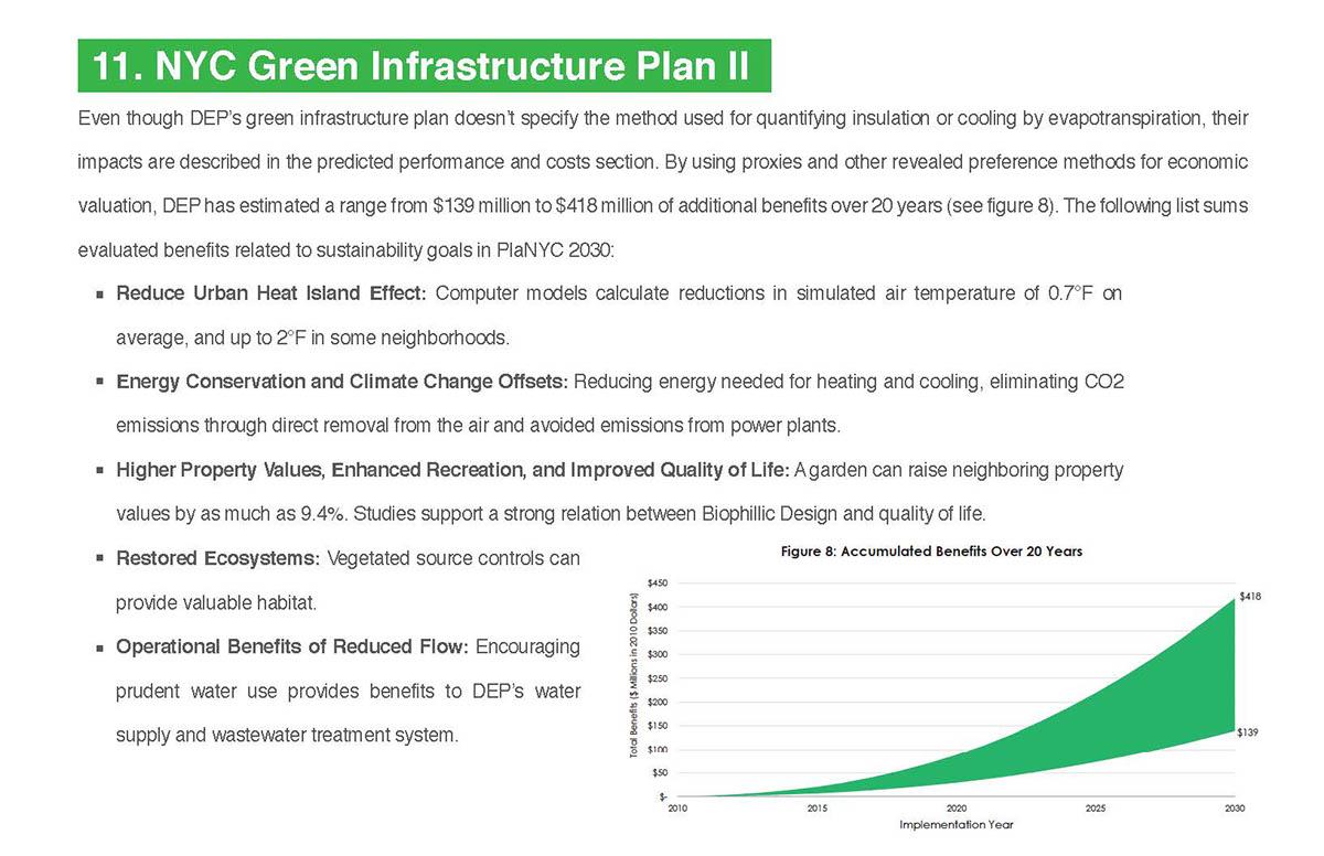 Framework for economic valuation: Green Infrastructure on