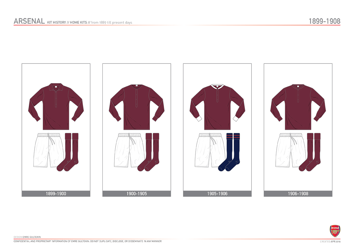 cheap for discount 27236 14a99 Arsenal Kit History // from 1886 to present on Behance