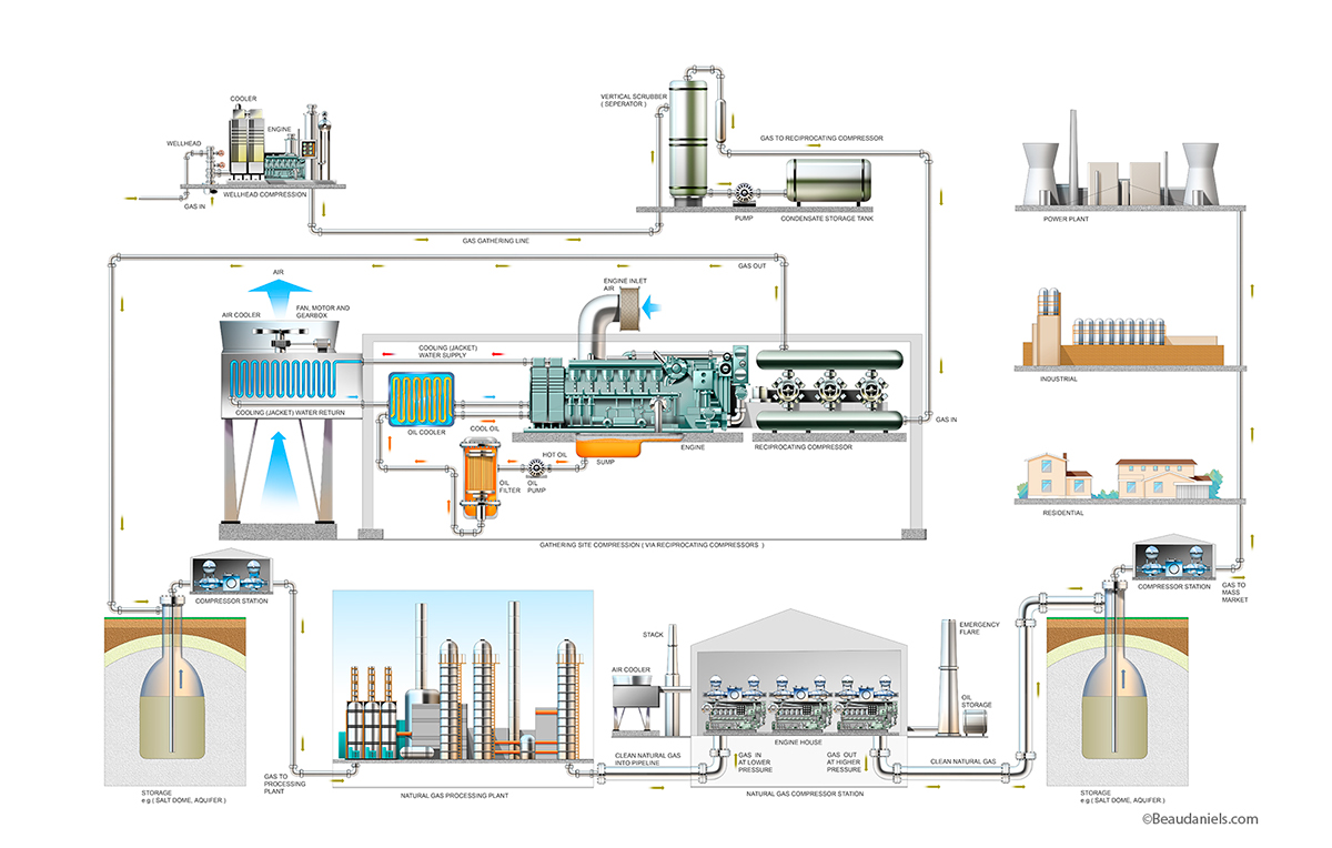 Energy Industry Illustrations On Behance Natural Gas Power Plant Diagram Turbine Infographic Illustration